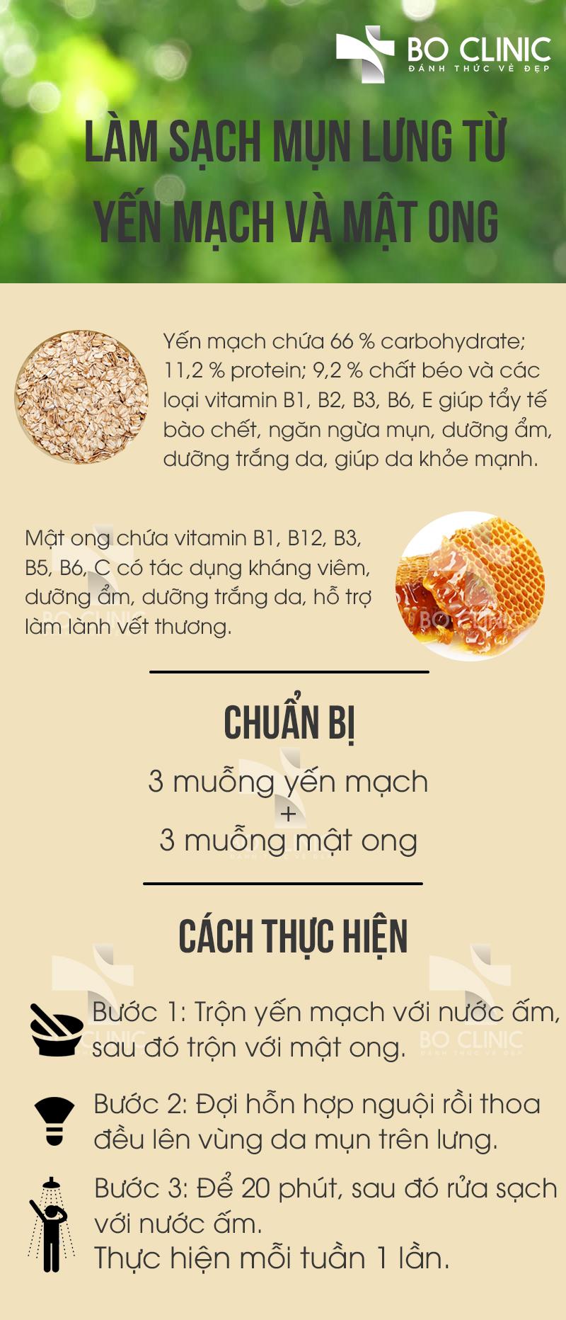 Điều trị mụn lưng với yến mạch và mật ong là phương pháp đơn giản thực hiện tại nhà
