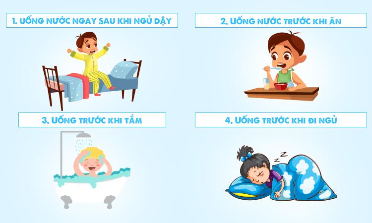 4 thời điểm cần uống nước mỗi ngày