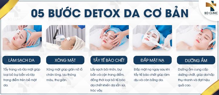 5 bước detox da cơ bản bạn có thể làm tại nhà